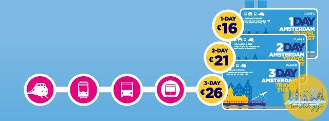 Amsterdam Travel Ticket Fiyat